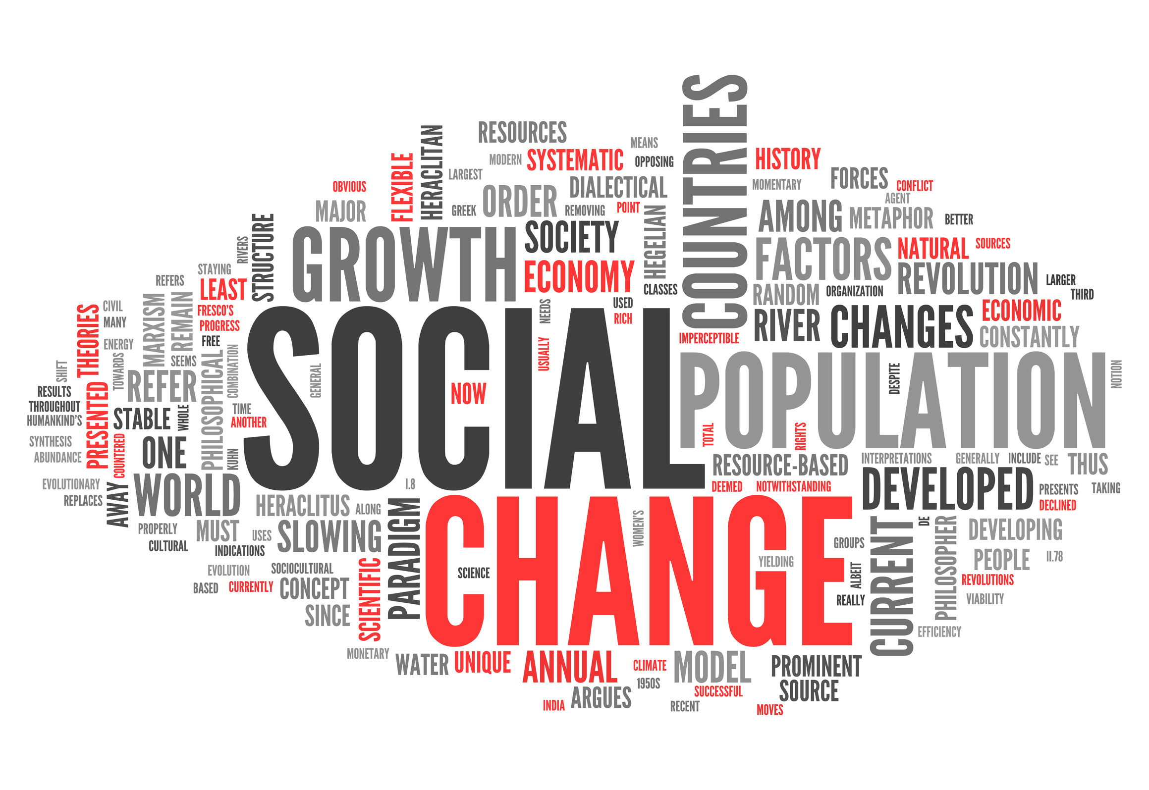 social change 2 essay Essay on education and social change article shared by  before publishing your essay on this site, please read the following pages: 1 content guidelines 2.